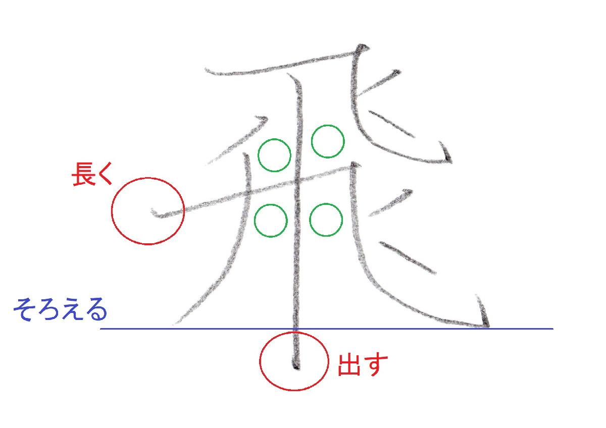 ※正しい筆順で書いた『飛』と美文字のポイント
