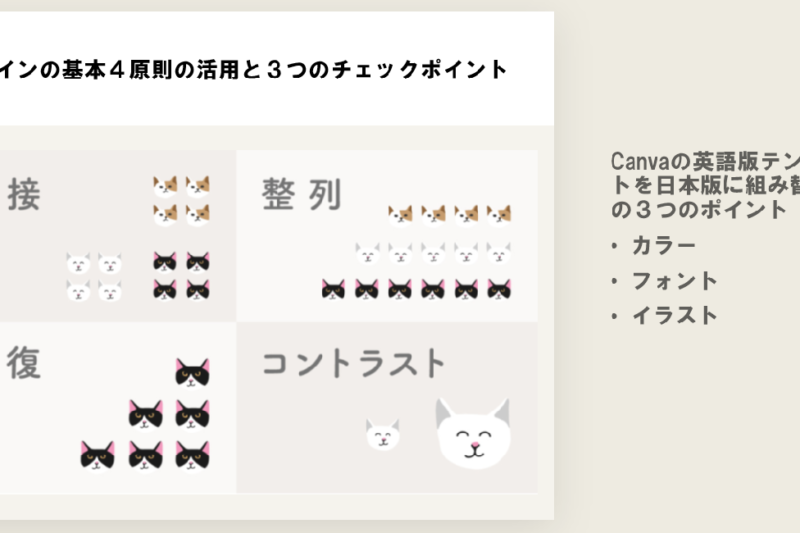 Canva英語版テンプレートをカッコ良く日本語版に組み替える3つのポイント!